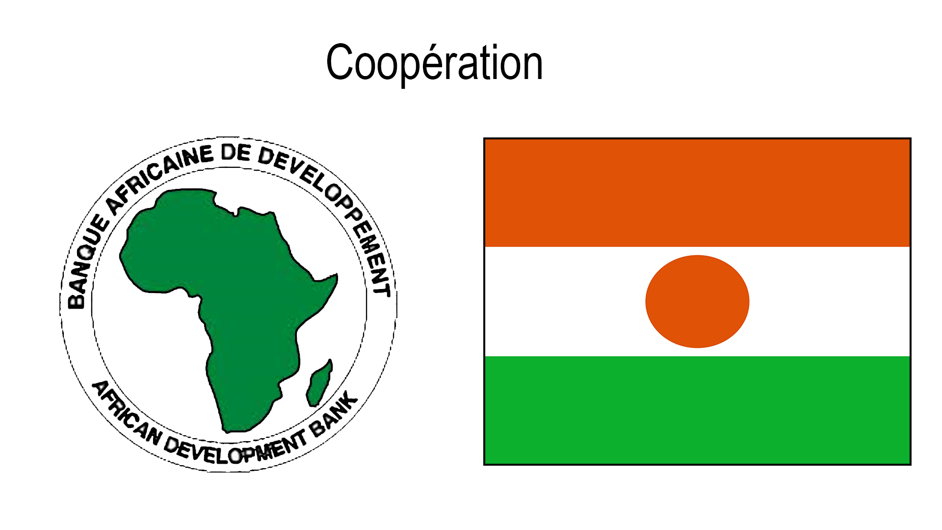 Coopération BAD-NIGER: Les interventions cumulées s'élèvent à 840 milliards de FCFA